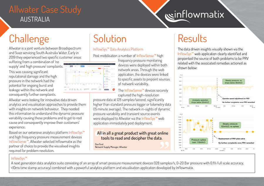 Allwater case study 900px